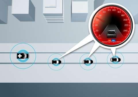 Volvo Car to Car Communications. What next? – GAYCARBOYS.COM
