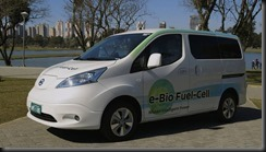 Solid-Oxide Fuel Cell EV gaycarboys (1)